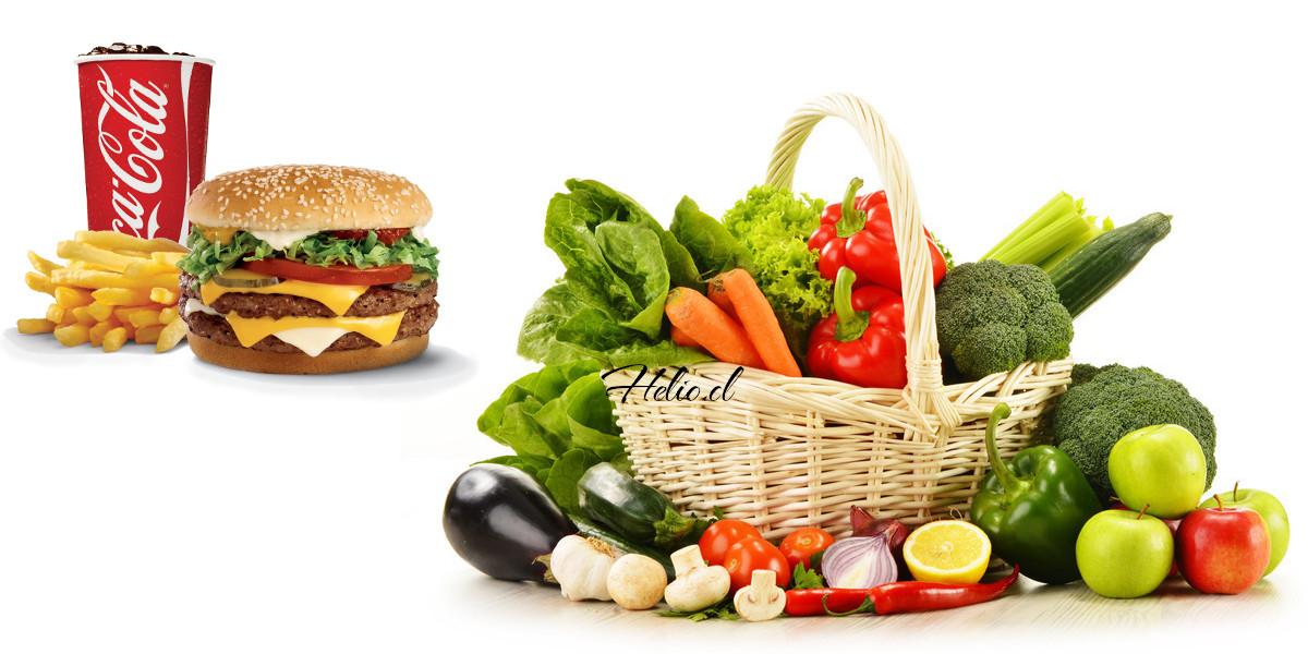 Photo of La Alimentación y el Bienestar